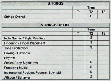 Stringgrades2012